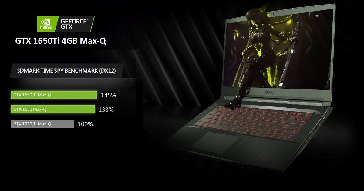 Card rời GTX 1650Ti Max-Qsẽ mang lại hiệusuất đồ họa cao cho các tựa game