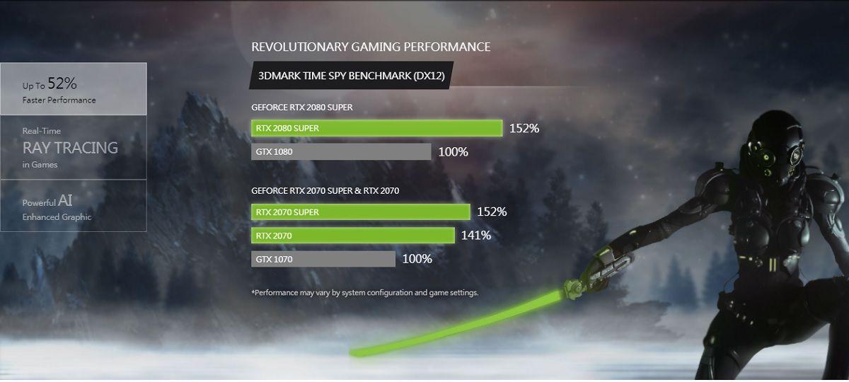 Hiệu suất đồ họa cao nhờ RTX 2070 8GB