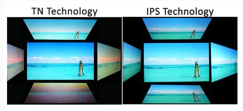 Tấm nền IPS sẽ giúp  hình ảnh hiển thị sắc nét ở các góc rộng của màn hình