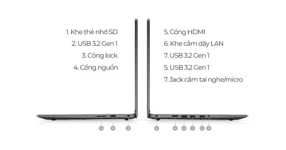 cổng kết nối Dell Ispiron N3501