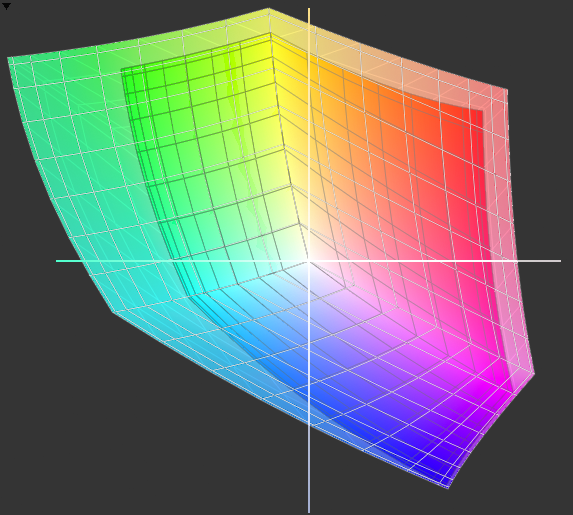 Phân Biệt Giữa sRGB và Adobe RGB