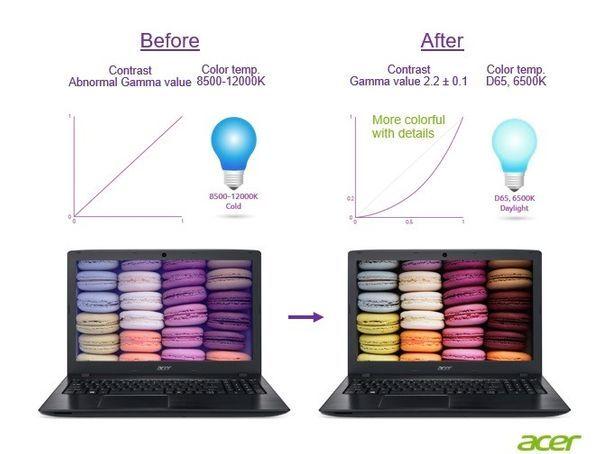 Công nghệ ExaColor cho độ chính xác màu cao