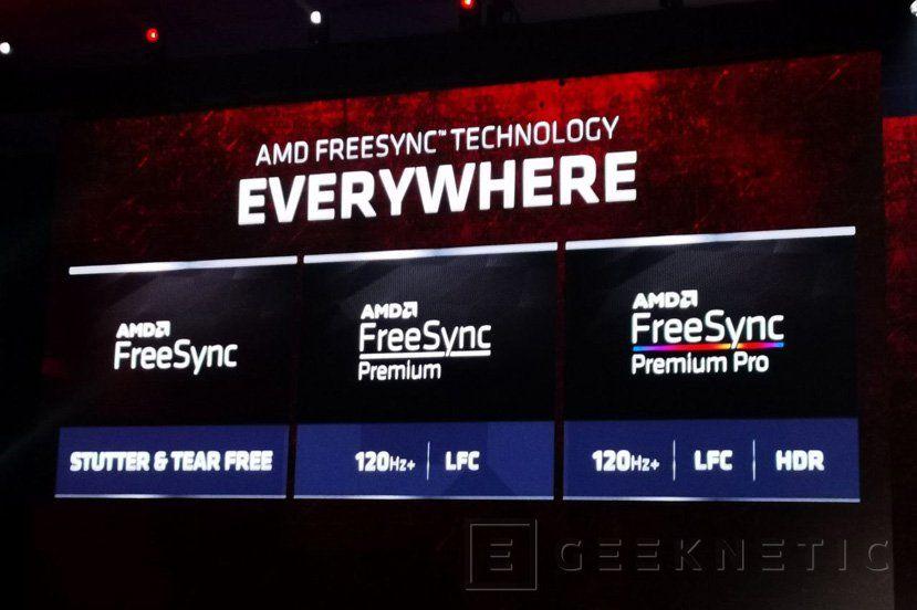 Có 3 cấp độ là FreeSync, FreeSync Premium và FreeSync Premium Pro