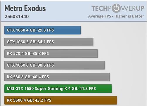 test game metro exodus 1560x1440