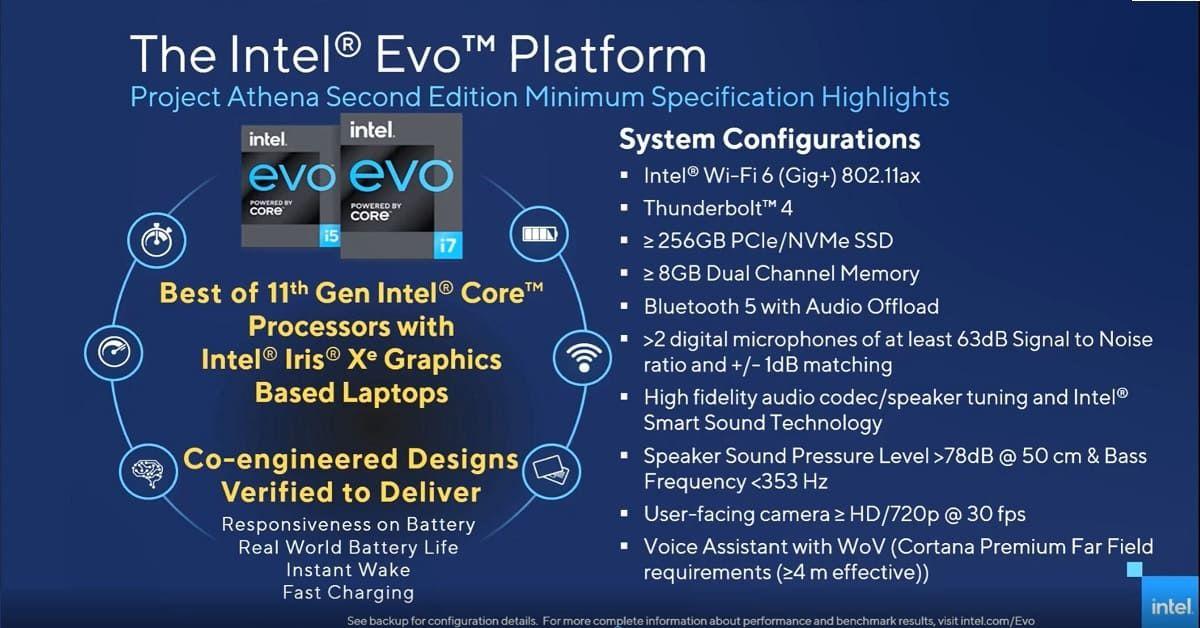 Tiêu chuẩn Intel Evo
