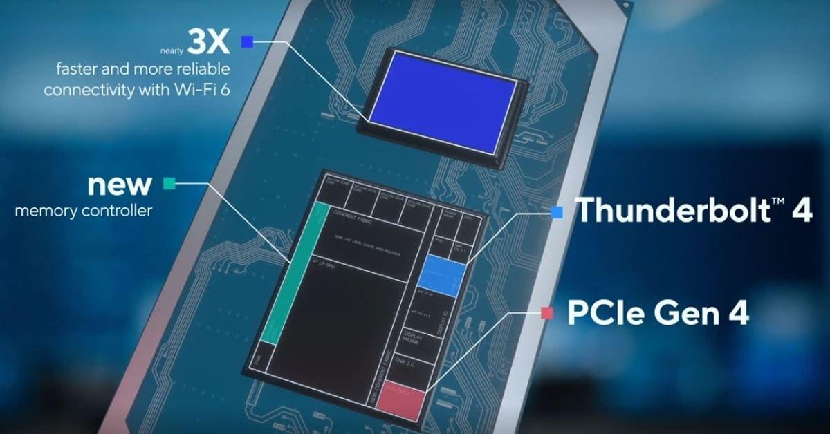 Tiger Lake sẽ hỗ trợ Wifi 6, Thunderbolt 4 và PCIe 4.0