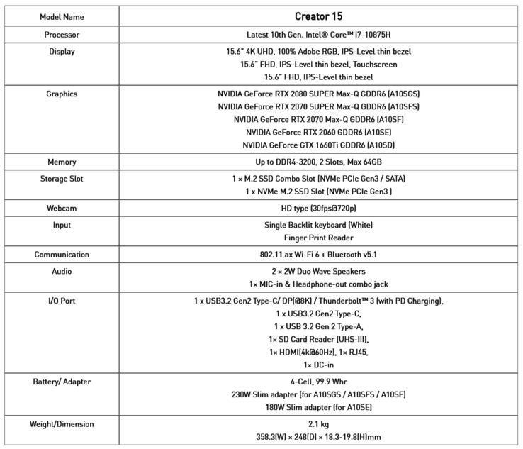 Thông số cấu hình laptop MSI Creator 15