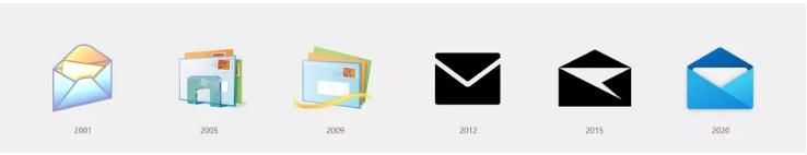 Biểu tượng ứng dụng Mail qua các năm