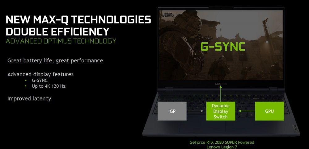 Công nghệ Optimus hỗ trợ màn hình G-Sync