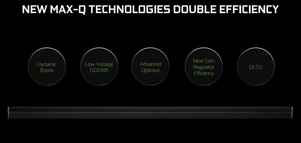 Công nghệ DLSS 2.0 của NVIDIA